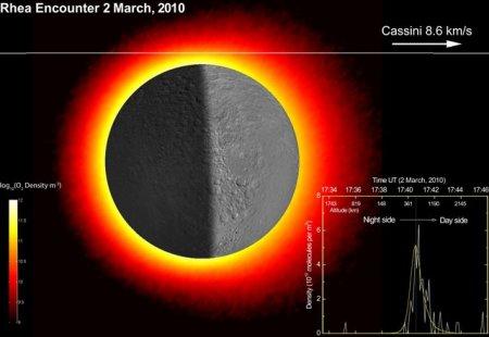 Спутник Сатурна Рея имеет тонкую атмосферу из кислорода и углекислого газа