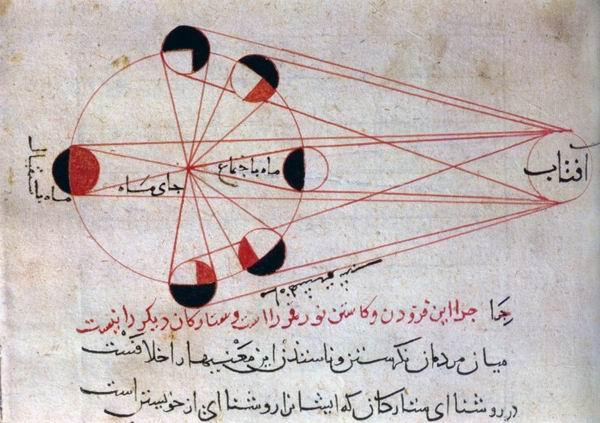 19 схем от древних времён до современности, которые изменили мир